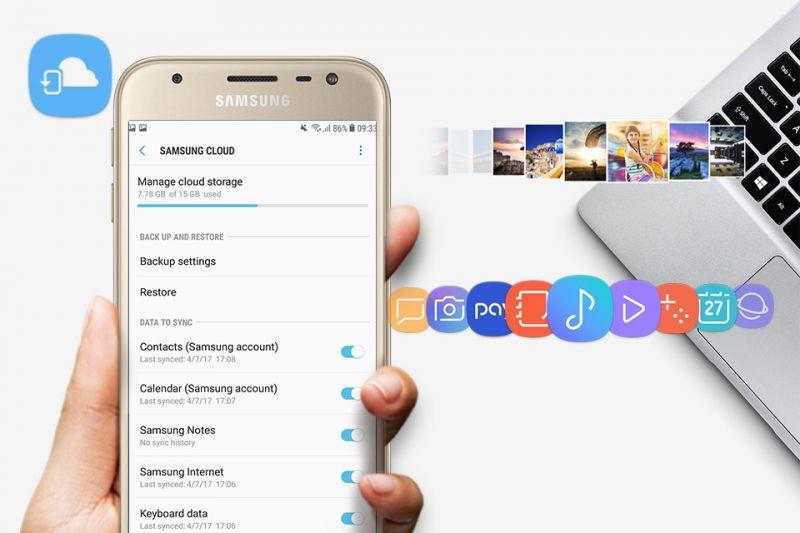 Samsung Bezpieczne tworzenie kopii zapasowych, przywracanie i synchronizacja. Samsung Cloud